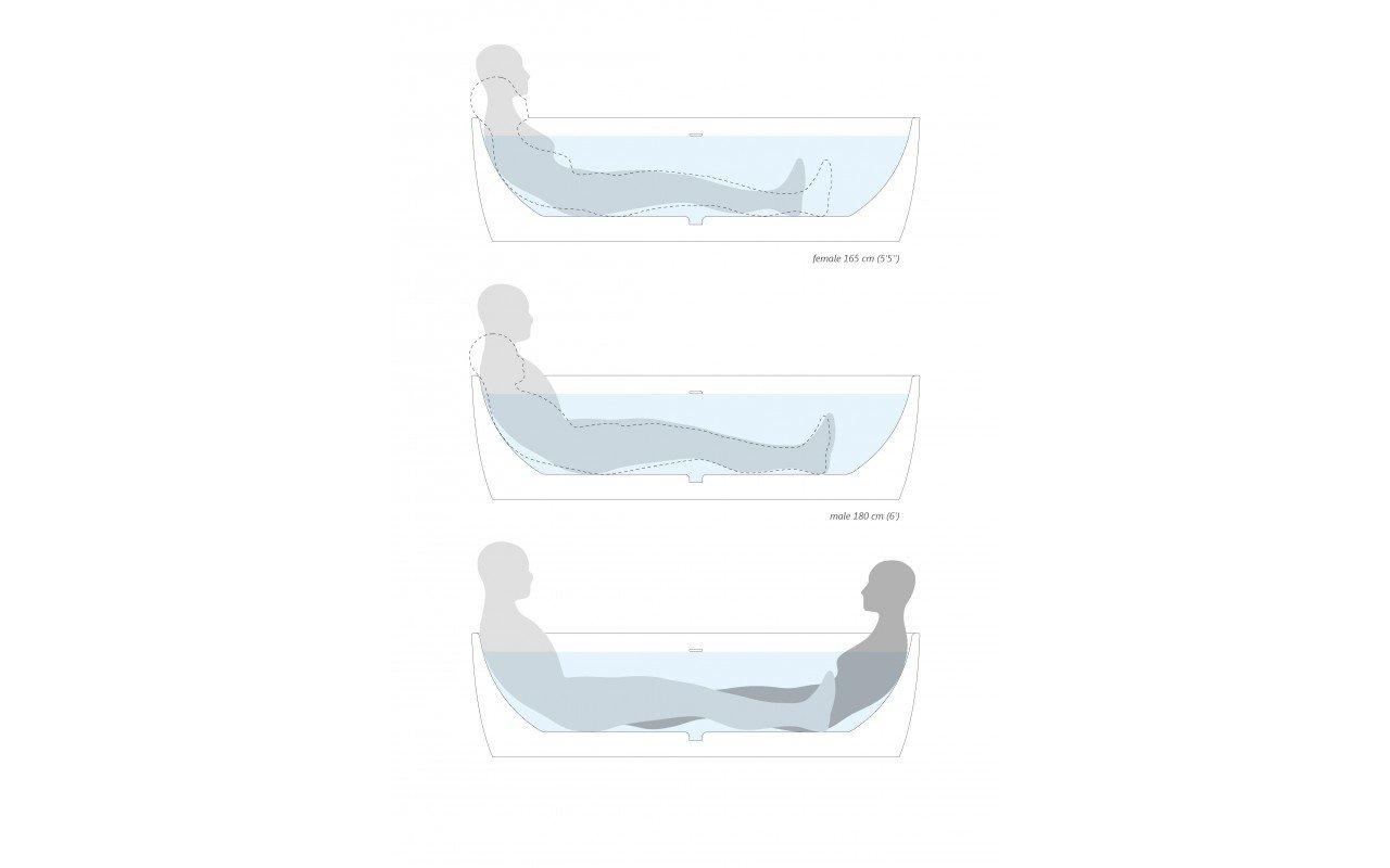 Aquatica coletta freestanding solid surface bathtub Ergonomics En