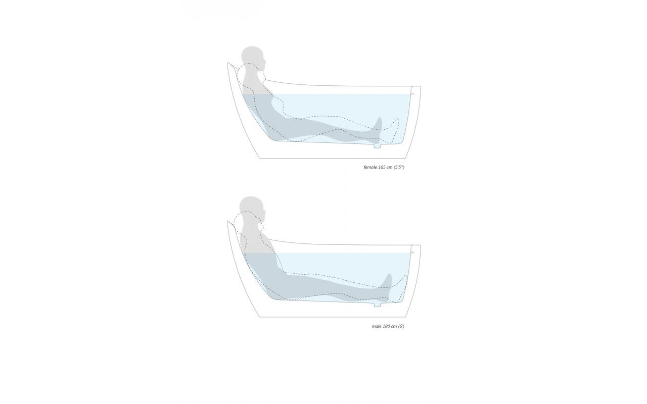 Aquatica emmanuelle wht 2 freestanding solid surface bathtub ergonomics (web)
