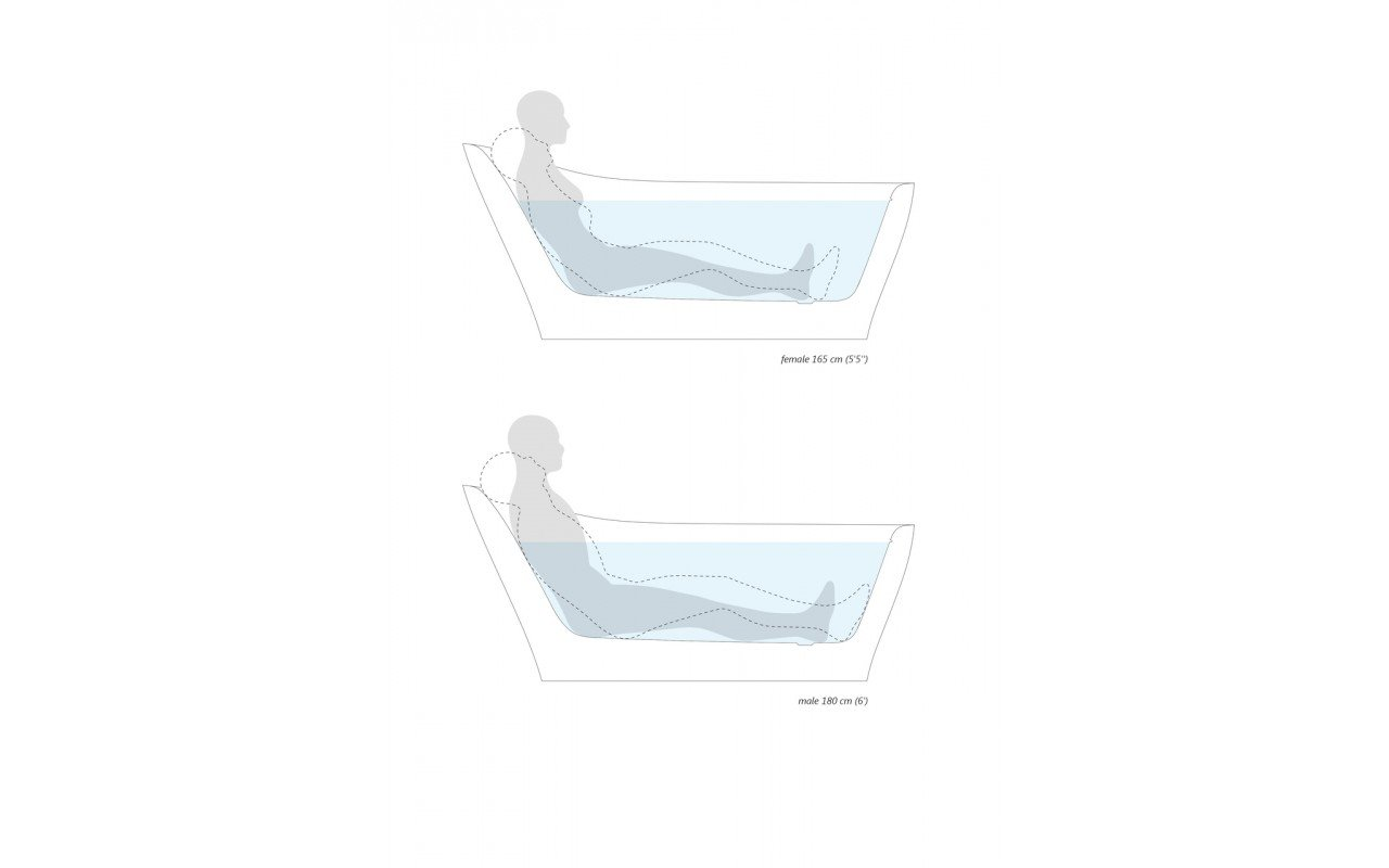 Aquatica emmanuelle wht freestanding solid surface bathtub ergonomics (web)