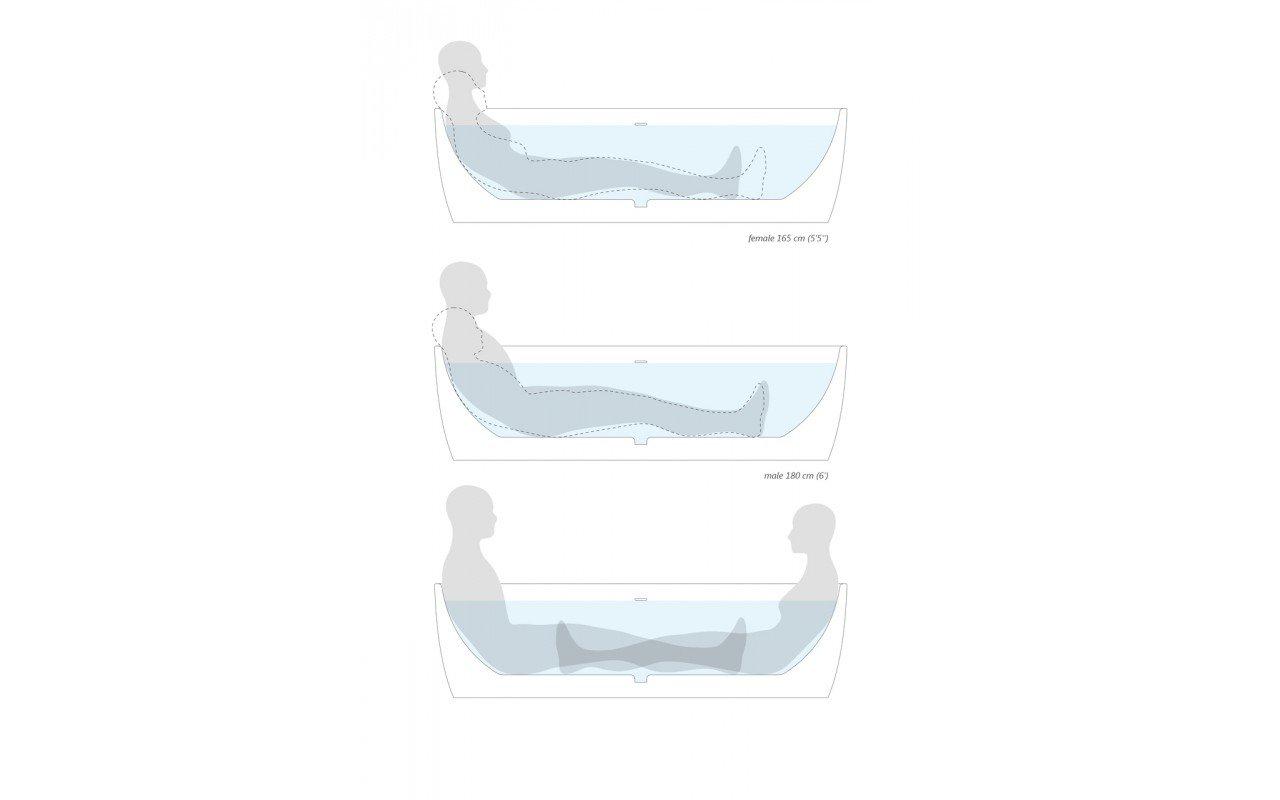 Coletta Freestanding Stone Bathtub ergonomics (web)