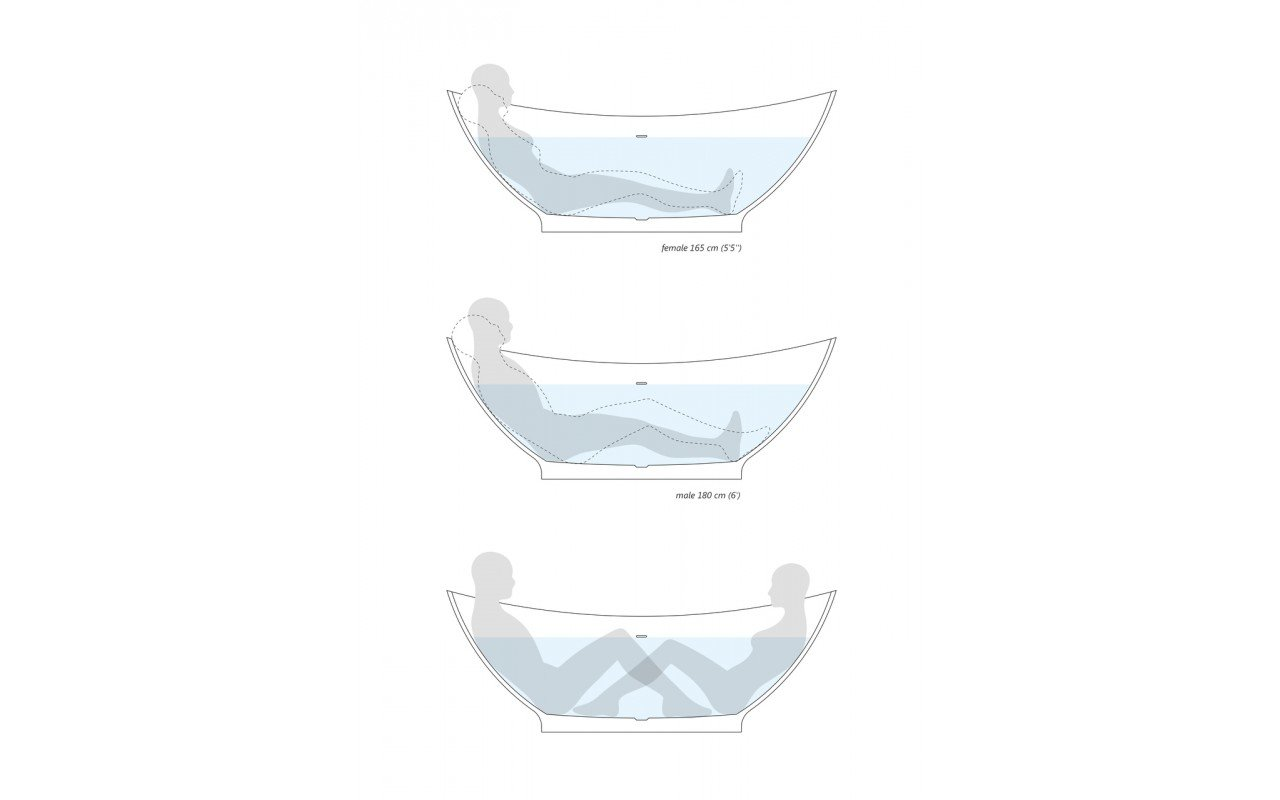 Purescape 621 Freestanding Stone Bathtub ergonomics (web)