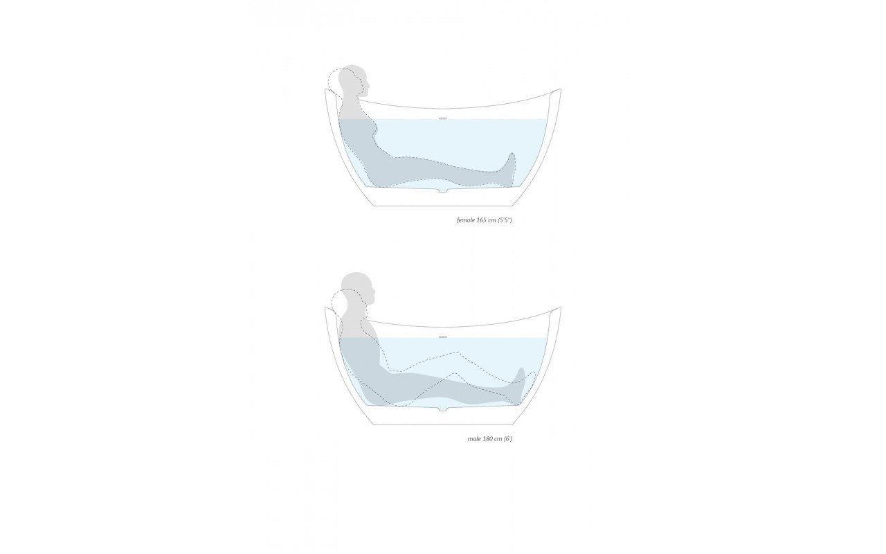 aquatica purescape 171 mini freestanding tub ergonomics (web)