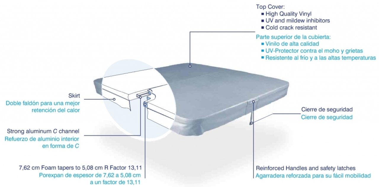 Aquavia Spa Energy Saving Cover 3