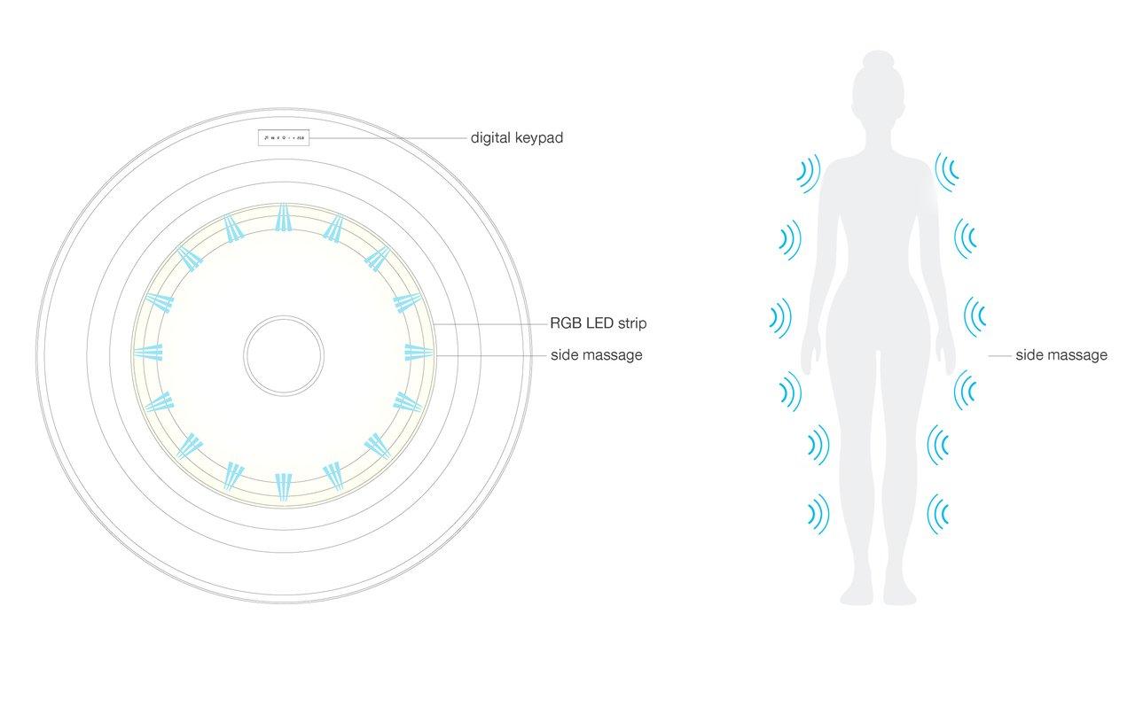 Fusion Rondo scheme out 3 web