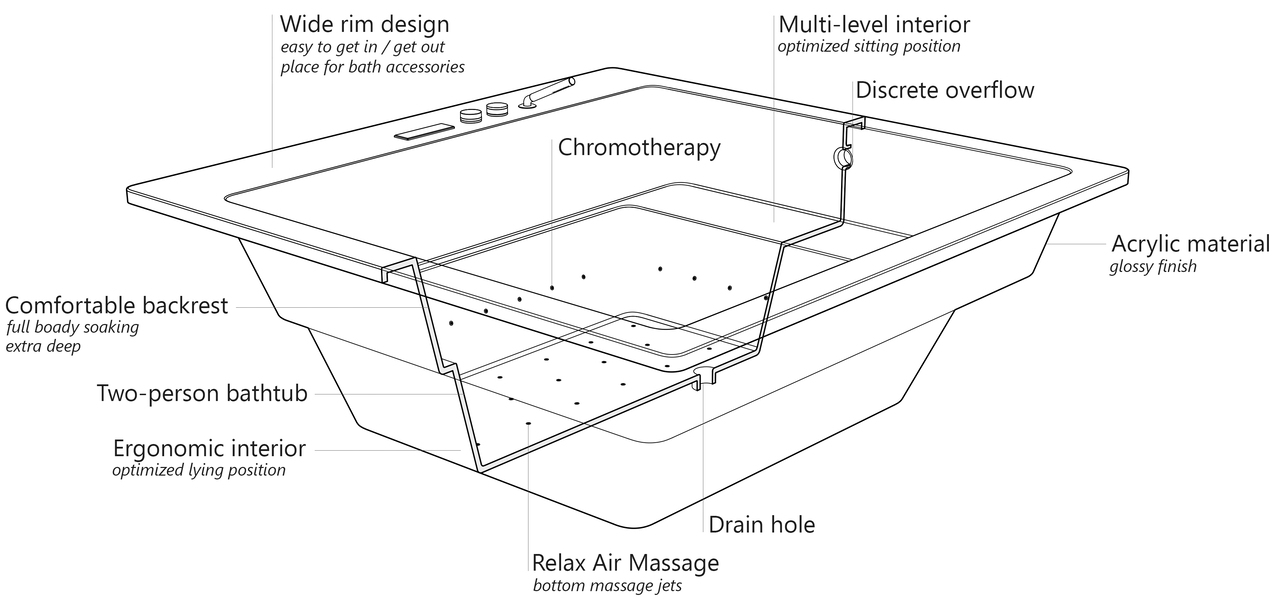 Lacus Air Massage cut scheme (web)