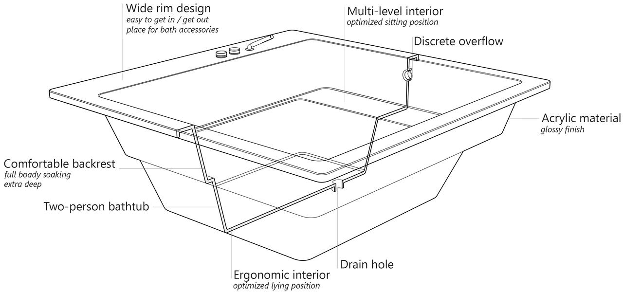 Lacus cut scheme (web)