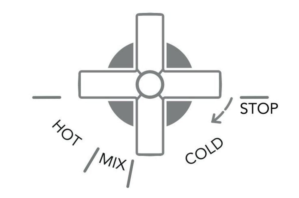 Progressive mixer snippet (web)