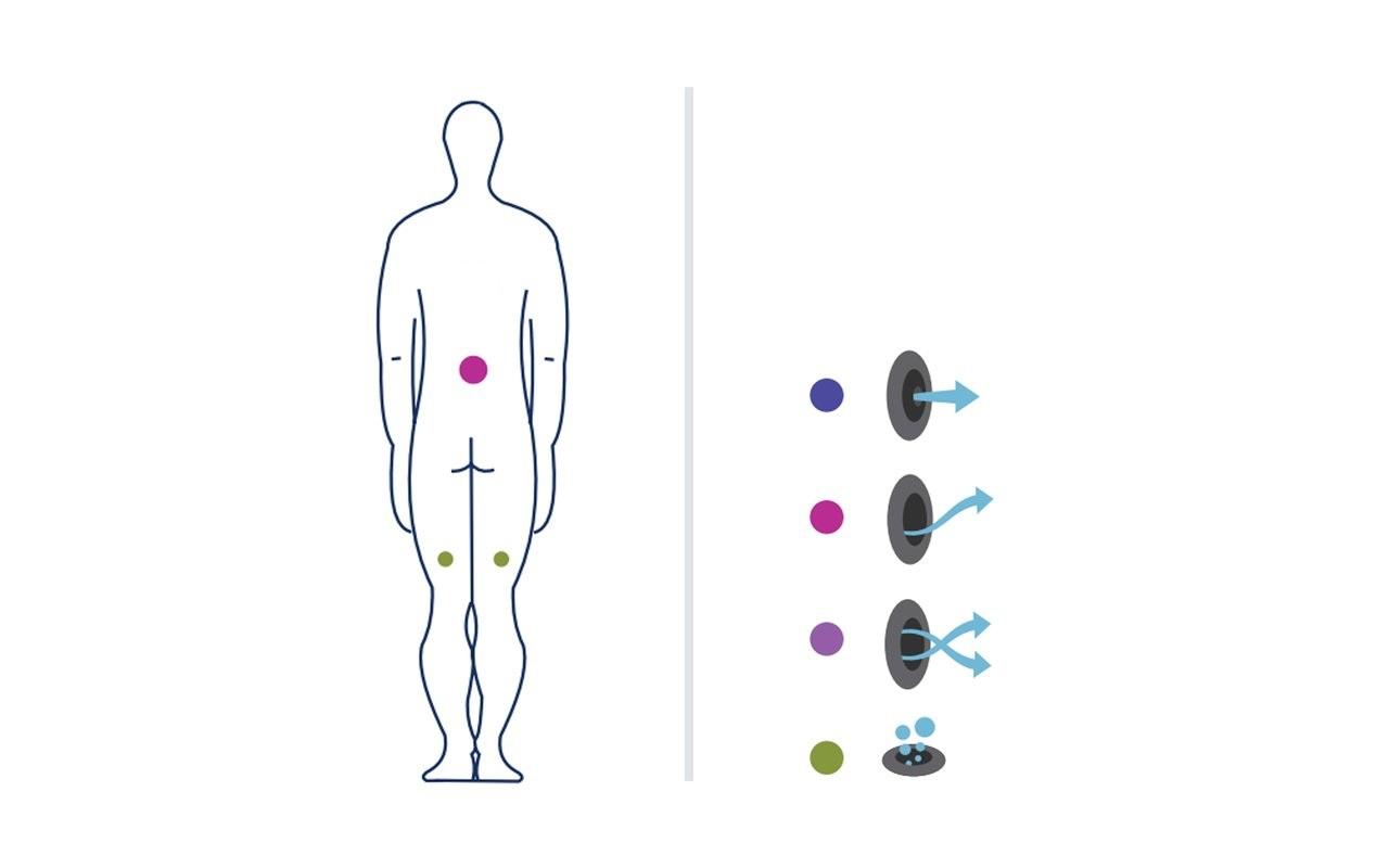 Sunrise basic Spa Body Position 1 (web)