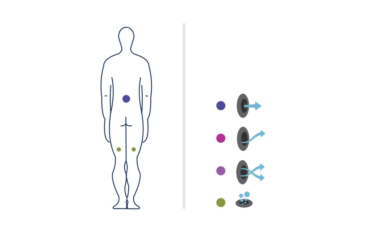 Sunrise basic Spa Body Position 2 (web)